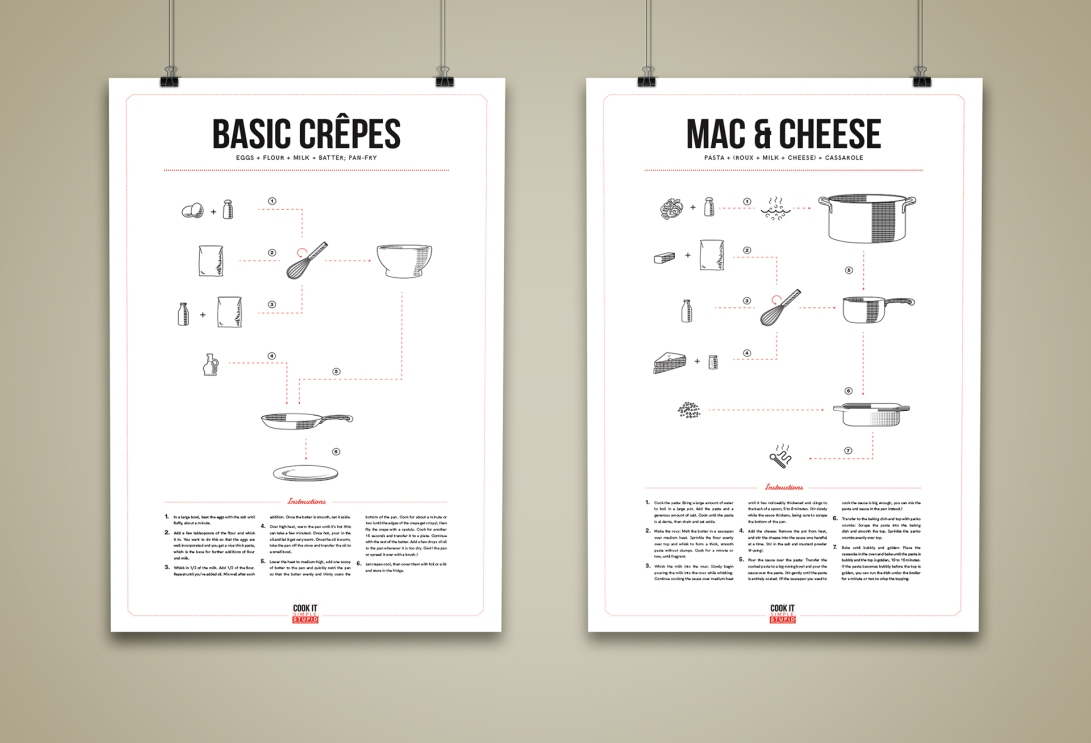 CookItSimple_72ppi_posters_display