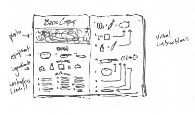 cookitsimple_roughs_2