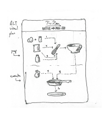 cookitsimple_roughs_3